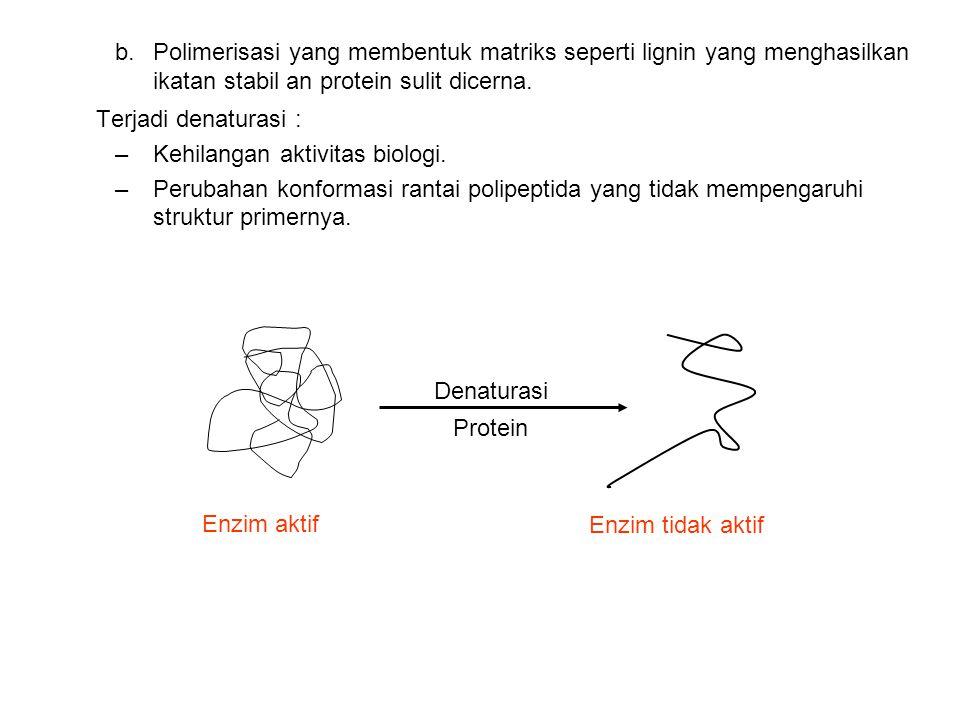 Polimerisasi yang membentuk matriks seperti lignin yang menghasilkan ikatan stabil an protein sulit dicerna.