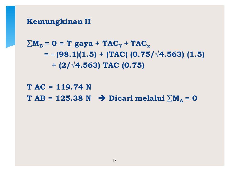 Kemungkinan II MB = 0 = T gaya + TACY + TACx = – (98. 1)(1