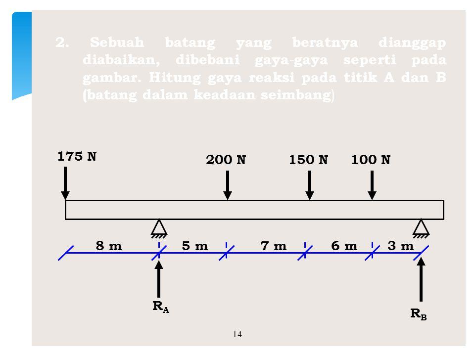 2. Sebuah batang yang beratnya dianggap diabaikan, dibebani gaya-gaya seperti pada gambar. Hitung gaya reaksi pada titik A dan B (batang dalam keadaan seimbang)