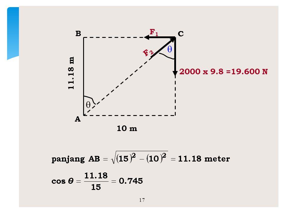 F1 B C F2  2000 x 9.8 =19.600 N 11.18 m  A 10 m