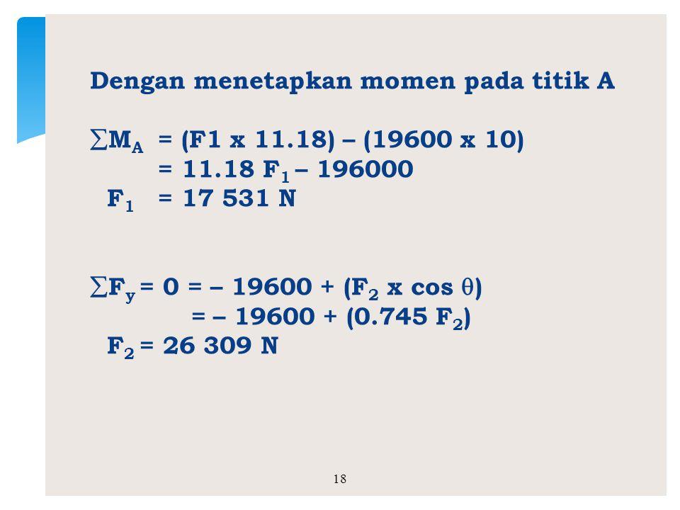 Dengan menetapkan momen pada titik A MA = (F1 x 11