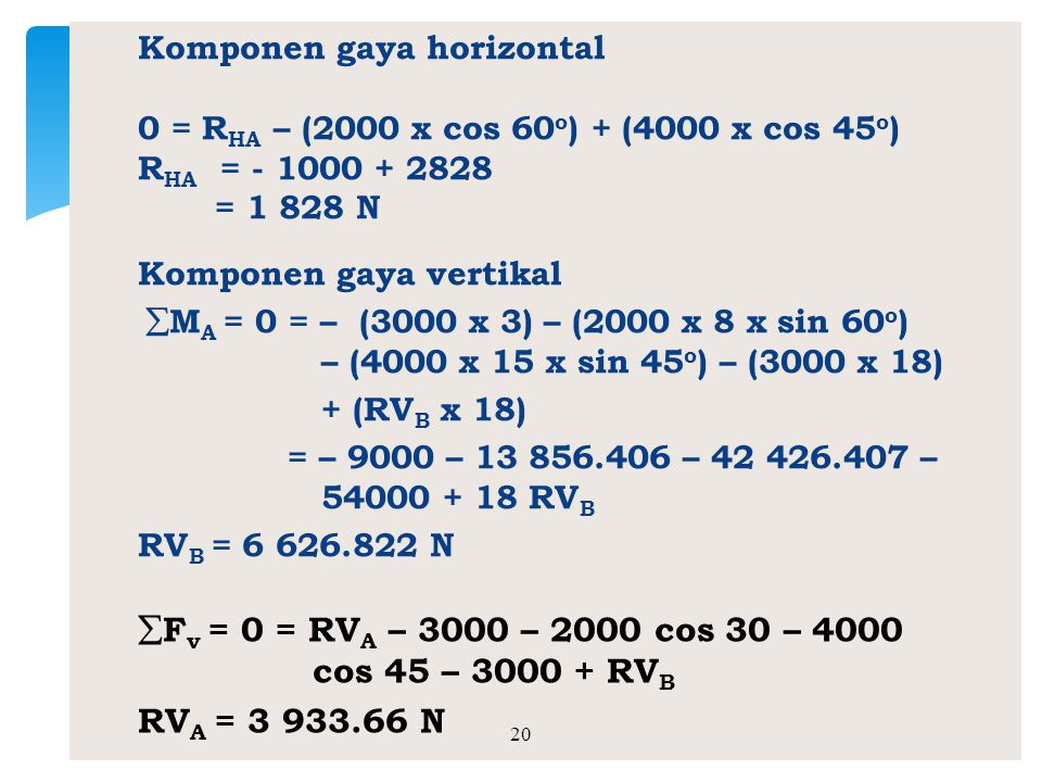 Fv = 0 = RVA – 3000 – 2000 cos 30 – 4000 cos 45 – 3000 + RVB