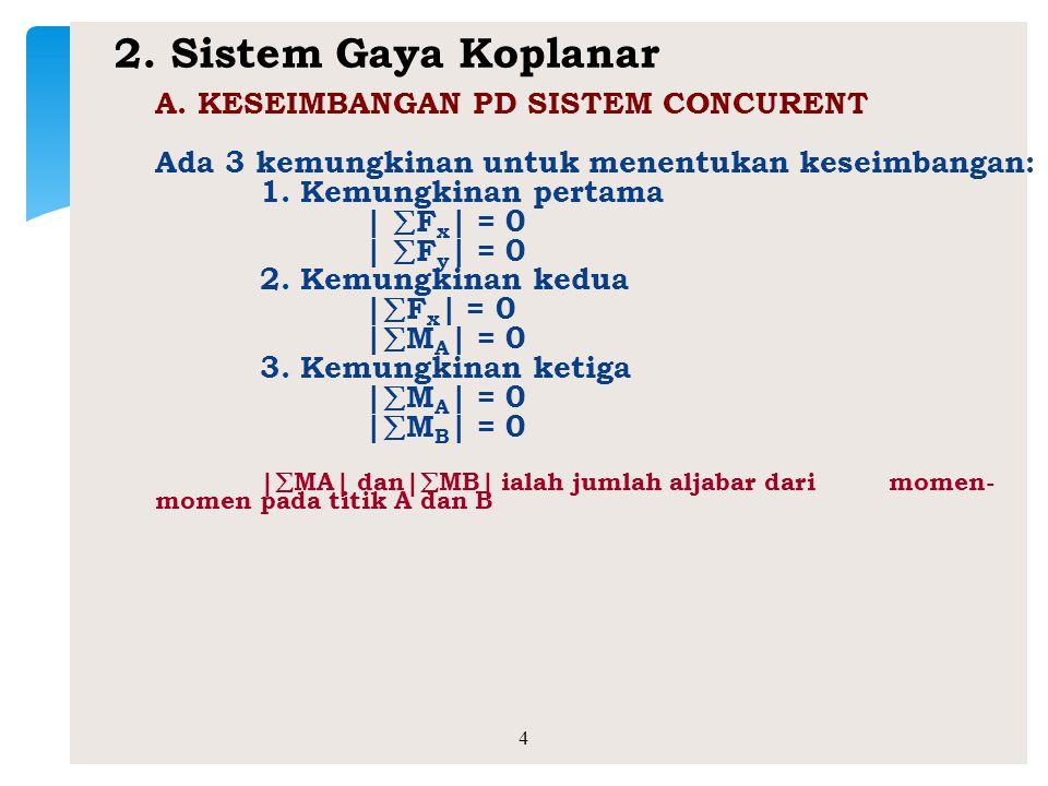 2. Sistem Gaya Koplanar A. KESEIMBANGAN PD SISTEM CONCURENT