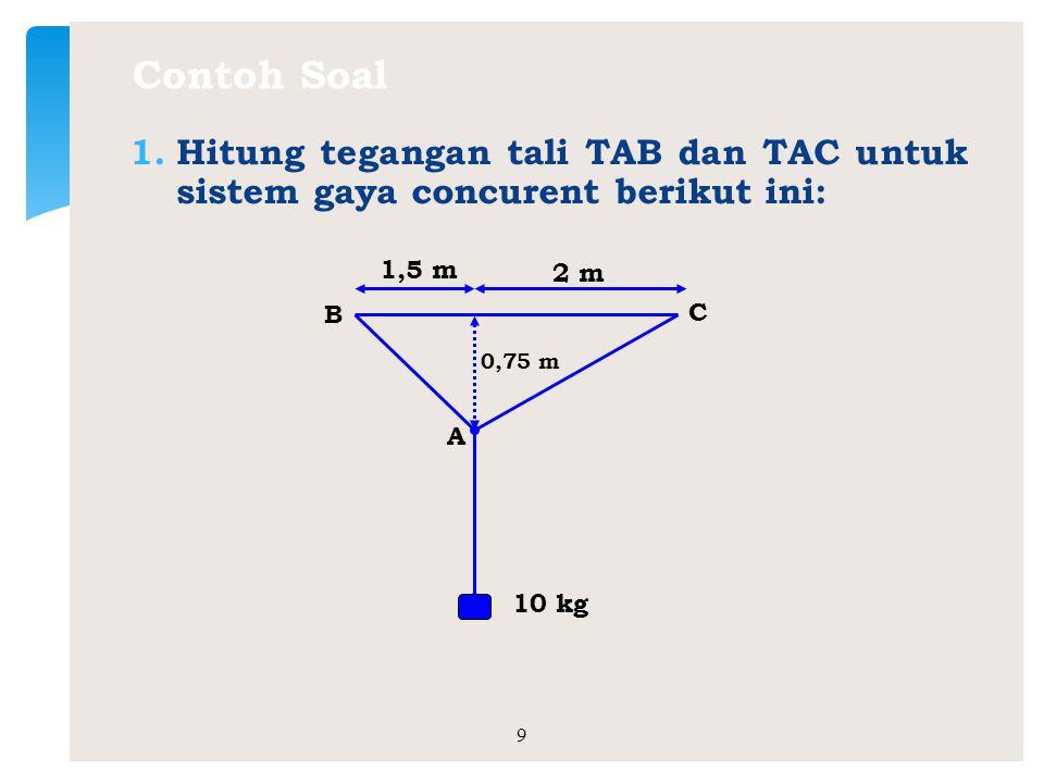Contoh Soal Hitung tegangan tali TAB dan TAC untuk sistem gaya concurent berikut ini: A. 0,75 m. 10 kg.