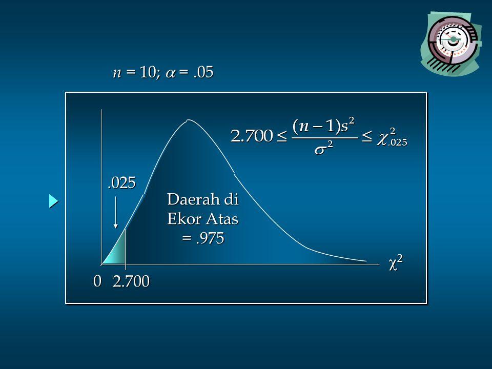n = 10; a = .05 .025 Daerah di Ekor Atas = .975 2 2.700