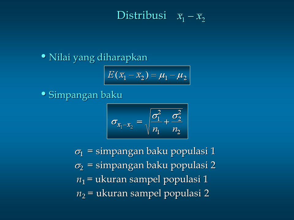 Distribusi Nilai yang diharapkan Simpangan baku