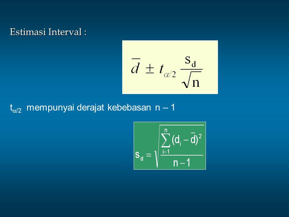 Estimasi Interval : t/2 mempunyai derajat kebebasan n – 1