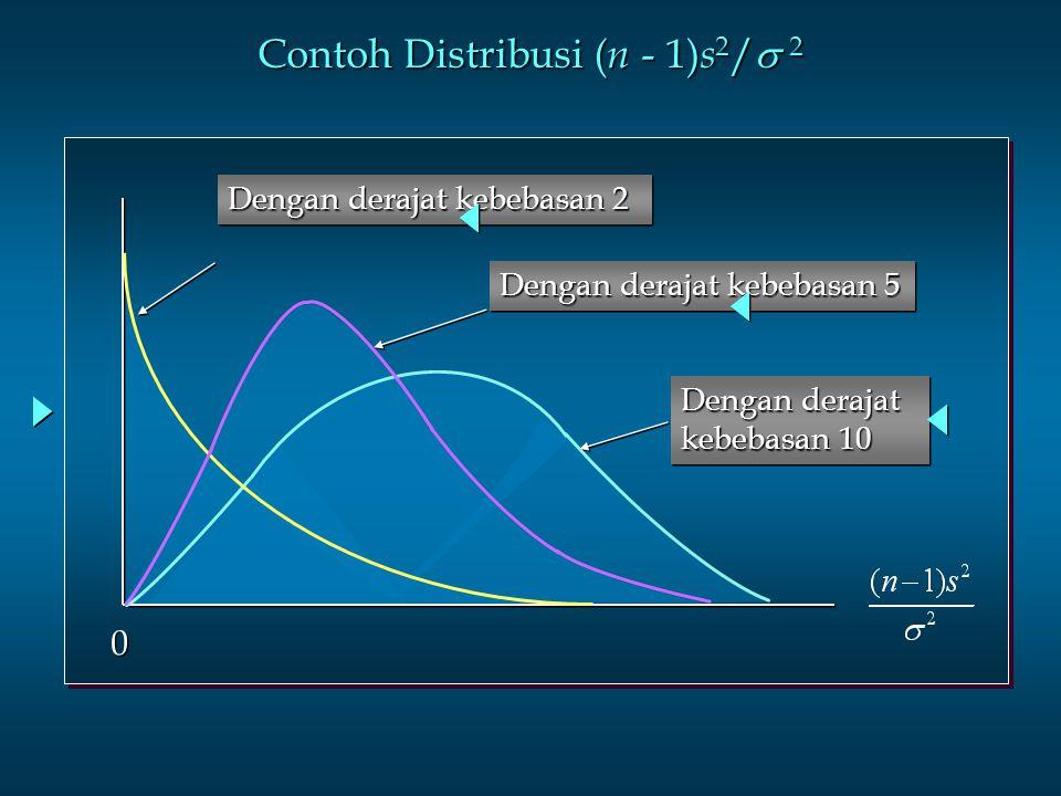 Contoh Distribusi (n - 1)s2/ 2