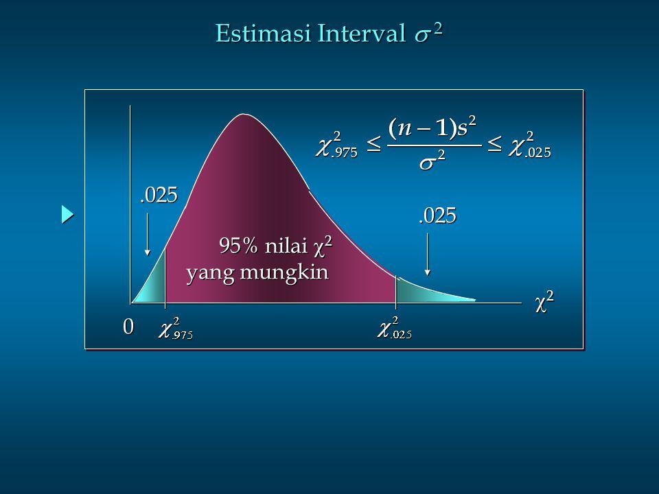 Estimasi Interval 2 .025 .025 95% nilai 2 yang mungkin 2