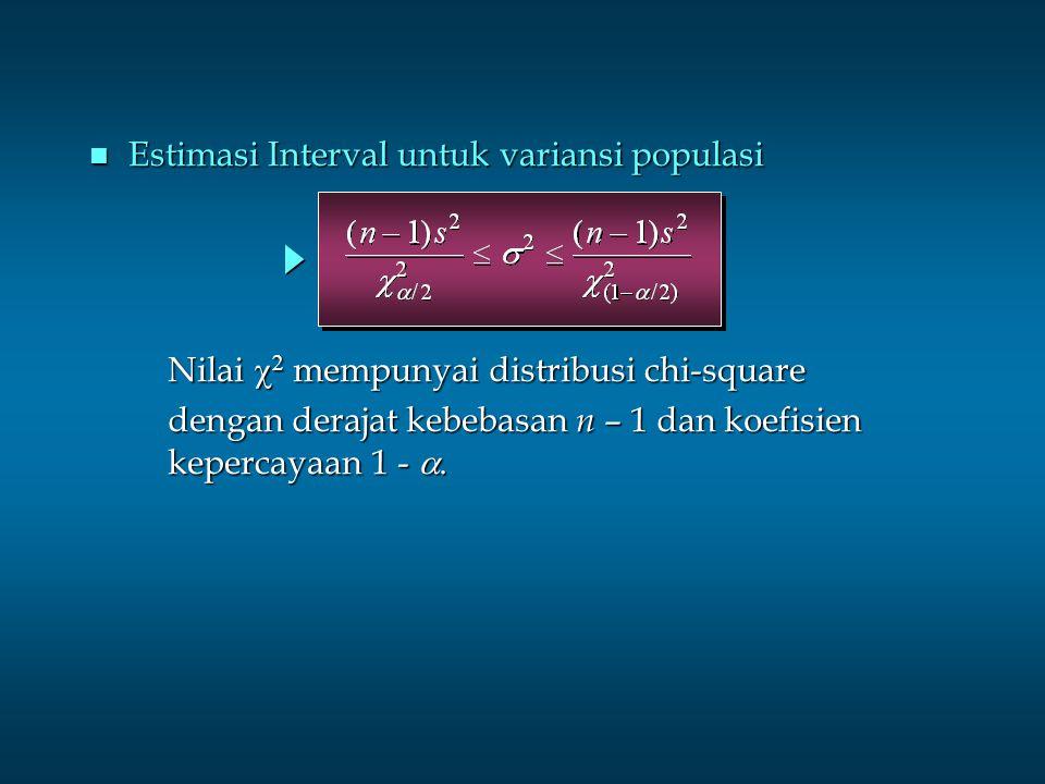 Estimasi Interval untuk variansi populasi
