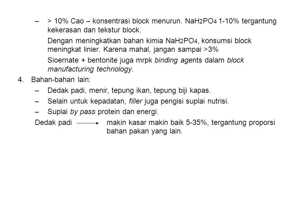 > 10% Cao – konsentrasi block menurun