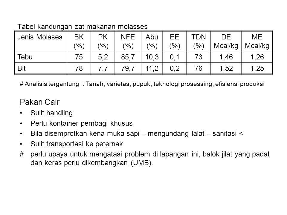 Tabel kandungan zat makanan molasses