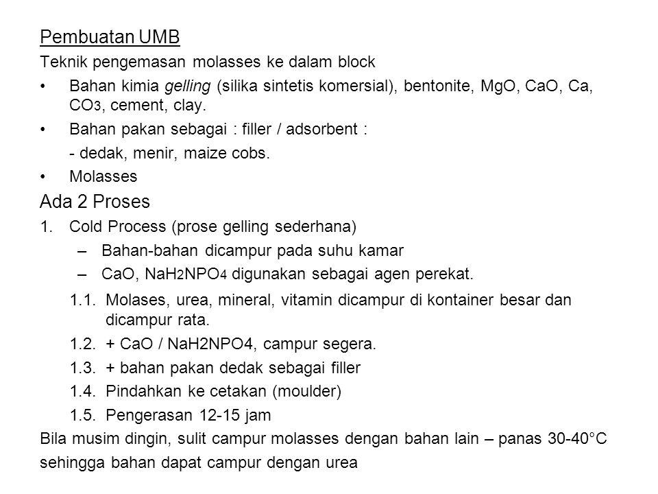 Pembuatan UMB Ada 2 Proses