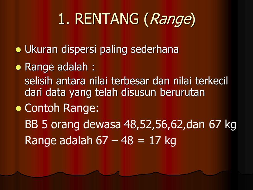 1. RENTANG (Range) Contoh Range: