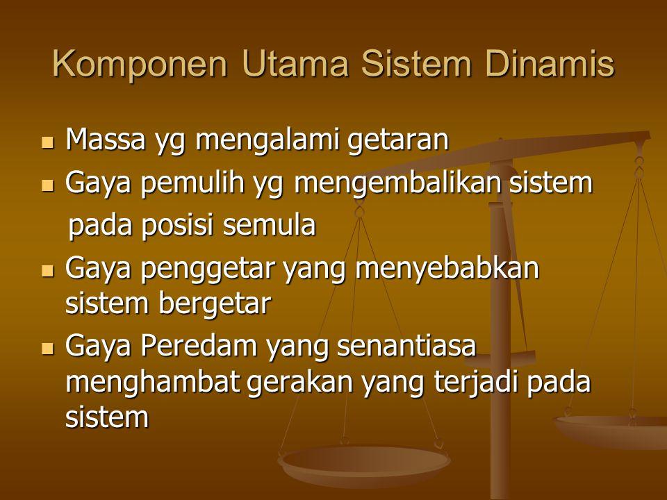 Komponen Utama Sistem Dinamis