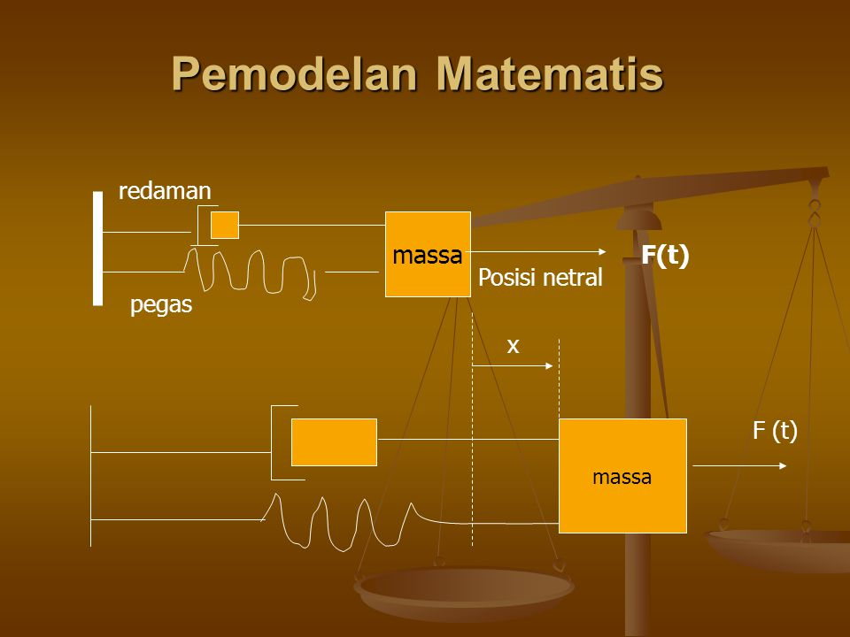 Pemodelan Matematis massa F(t) redaman Posisi netral pegas x F (t)