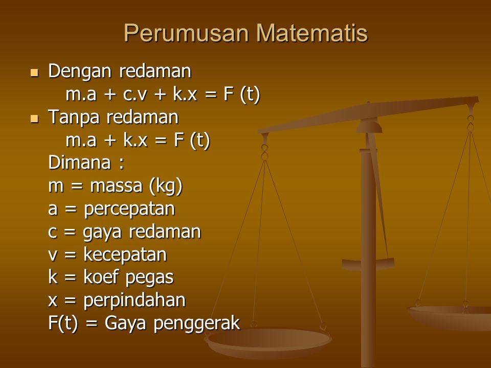 Perumusan Matematis Dengan redaman m.a + c.v + k.x = F (t)