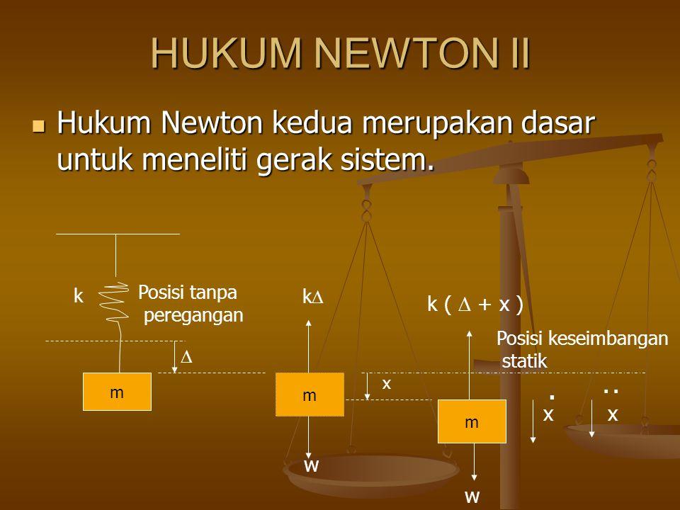 HUKUM NEWTON II Hukum Newton kedua merupakan dasar untuk meneliti gerak sistem. k. Posisi tanpa. peregangan.