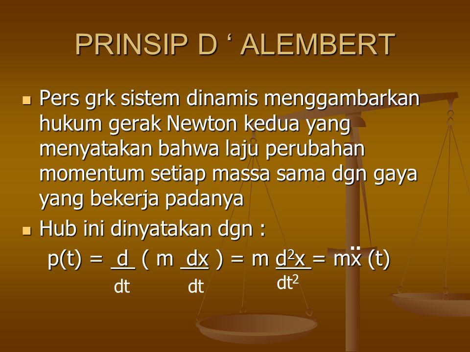 PRINSIP D ' ALEMBERT
