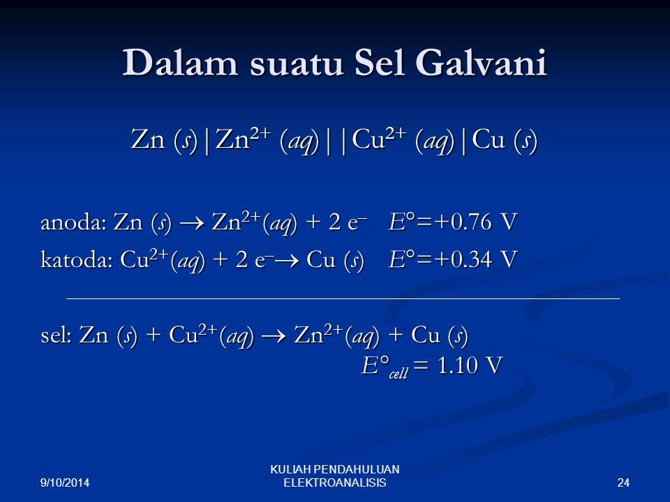 Dalam suatu Sel Galvani