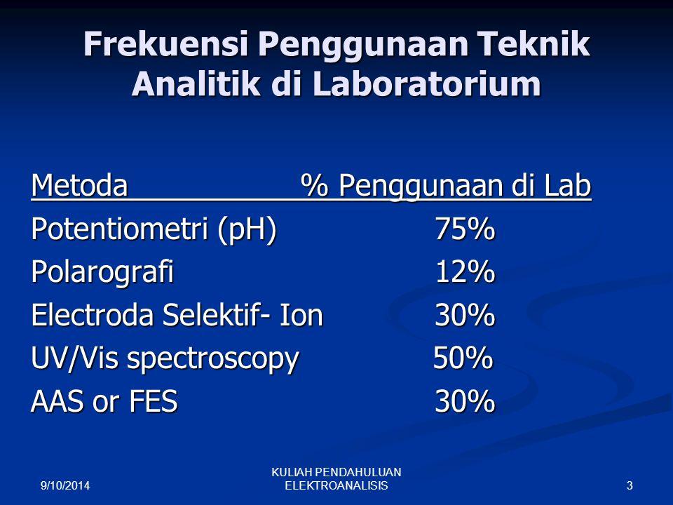 Frekuensi Penggunaan Teknik Analitik di Laboratorium