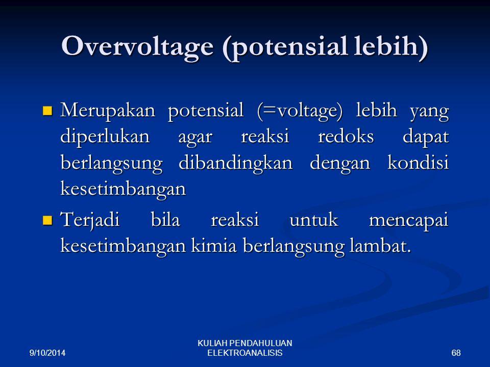 Overvoltage (potensial lebih)