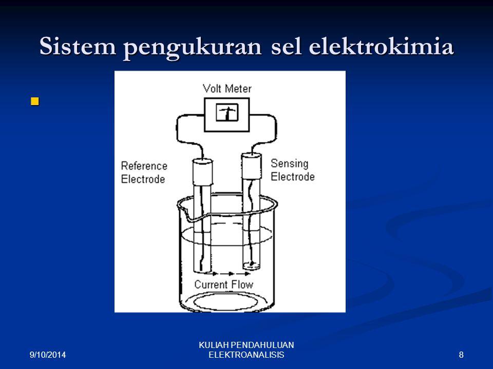 Sistem pengukuran sel elektrokimia