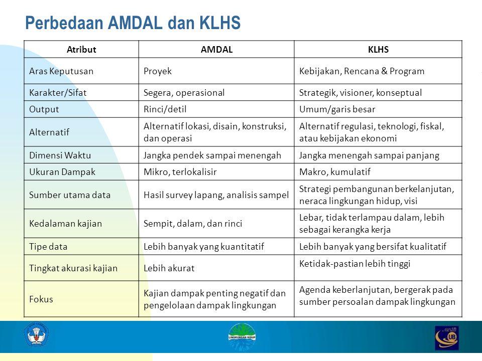 Perbedaan AMDAL dan KLHS