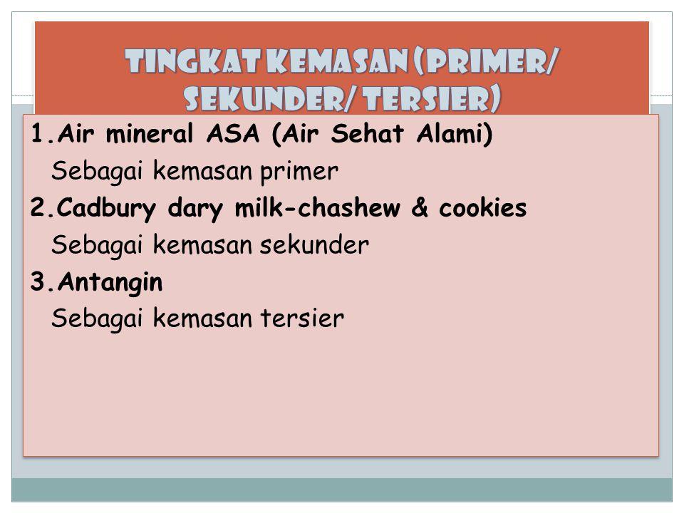 TINGKAT KEMASAN (PRIMER/ SEKUNDER/ TERSIER)