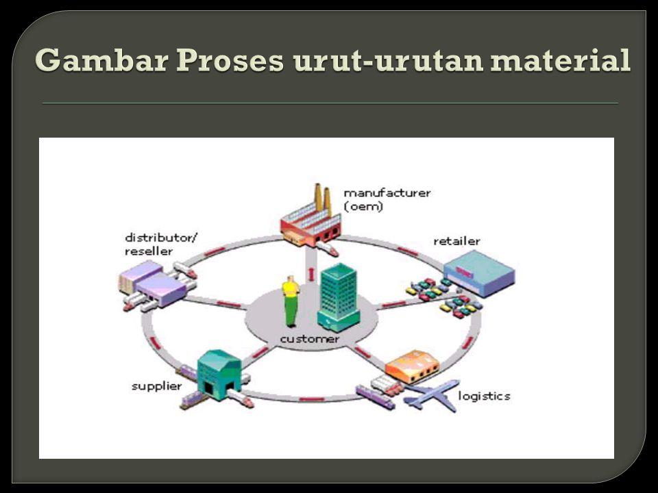 Gambar Proses urut-urutan material