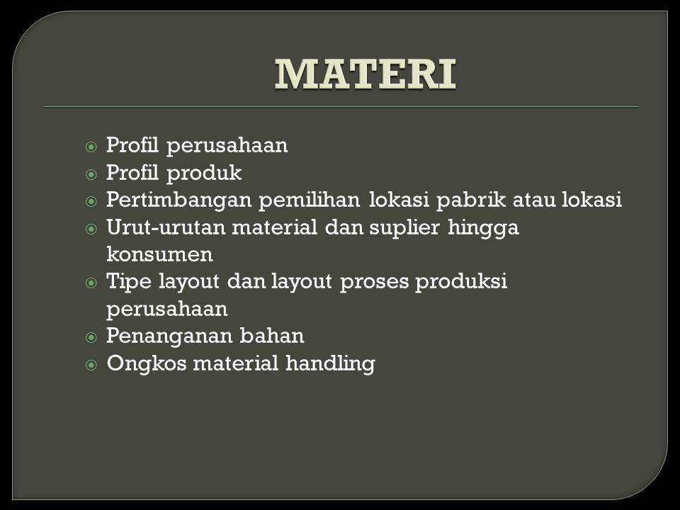 MATERI Profil perusahaan Profil produk