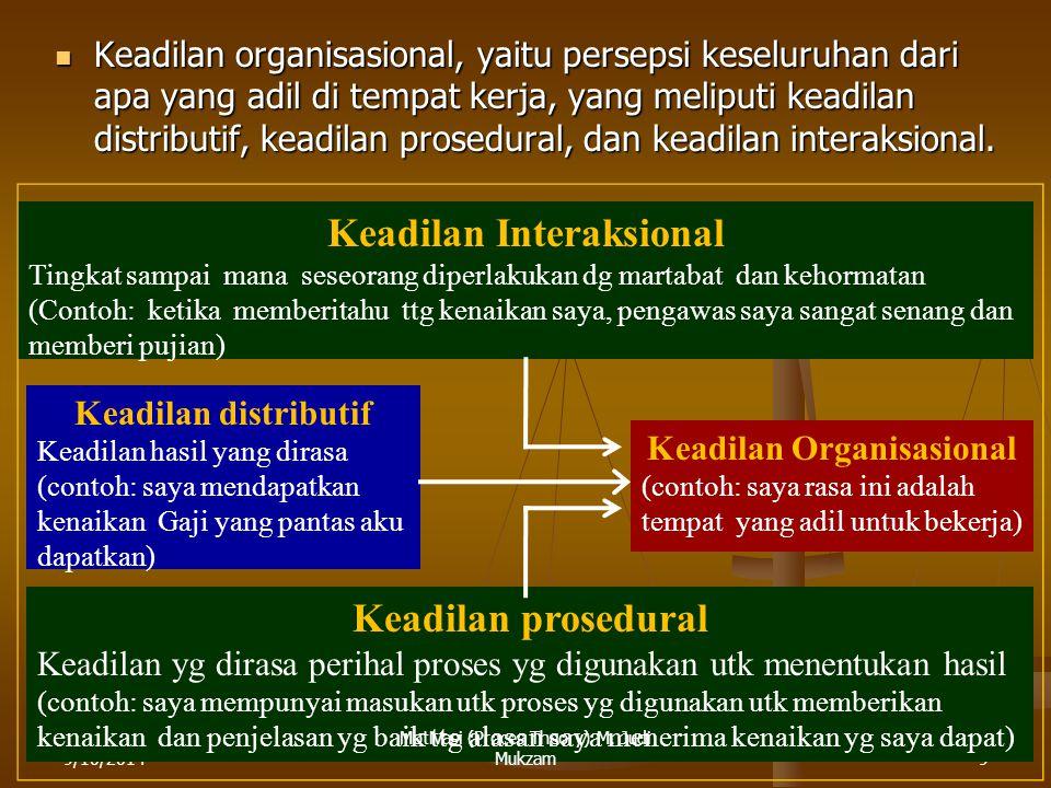 Keadilan Interaksional Keadilan Organisasional