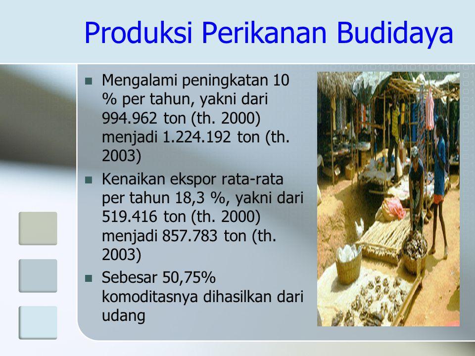 Produksi Perikanan Budidaya