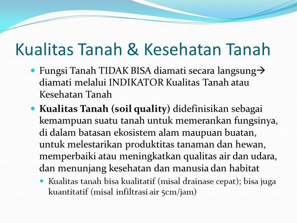 Kualitas Tanah & Kesehatan Tanah