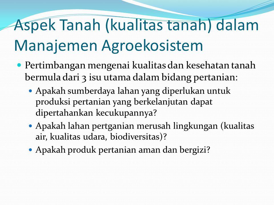 Aspek Tanah (kualitas tanah) dalam Manajemen Agroekosistem