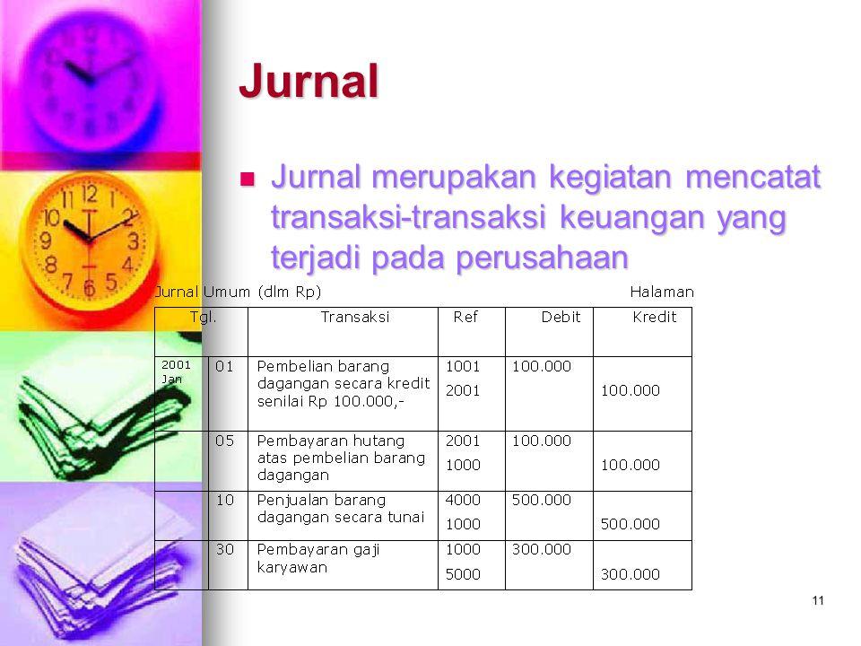 Jurnal Jurnal merupakan kegiatan mencatat transaksi-transaksi keuangan yang terjadi pada perusahaan