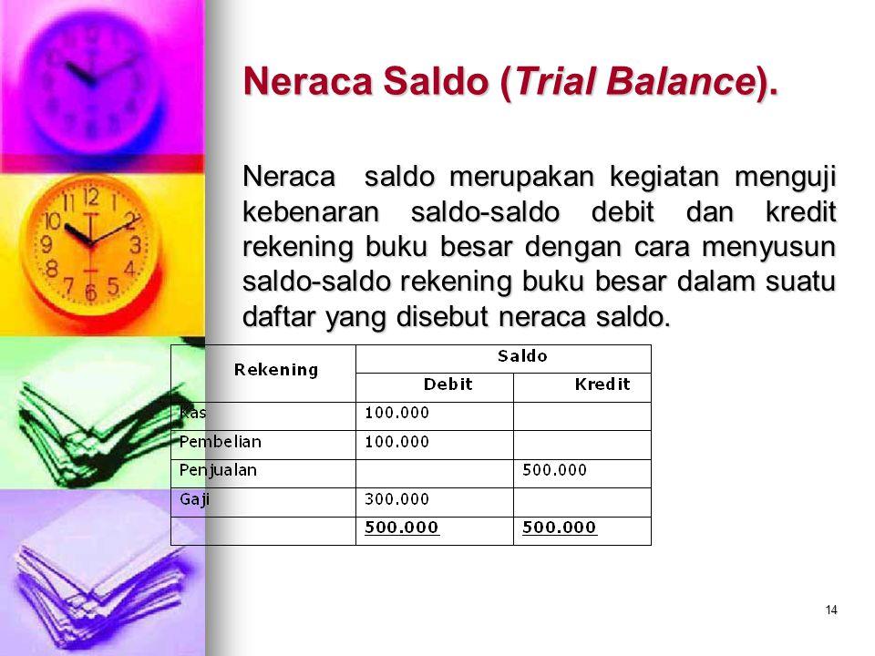 Neraca Saldo (Trial Balance).