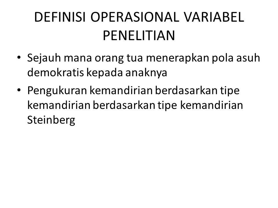 DEFINISI OPERASIONAL VARIABEL PENELITIAN