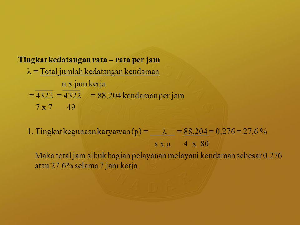 Tingkat kedatangan rata – rata per jam λ = Total jumlah kedatangan kendaraan n x jam kerja = 4322 = 4322 = 88,204 kendaraan per jam 7 x 7 49 1.