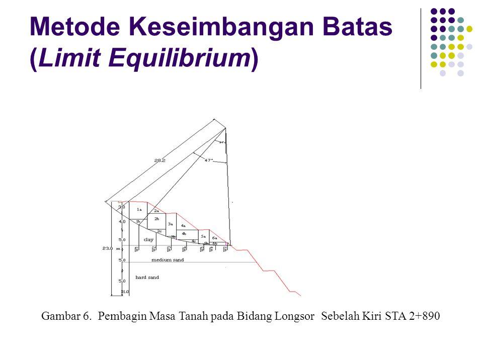 Metode Keseimbangan Batas (Limit Equilibrium)