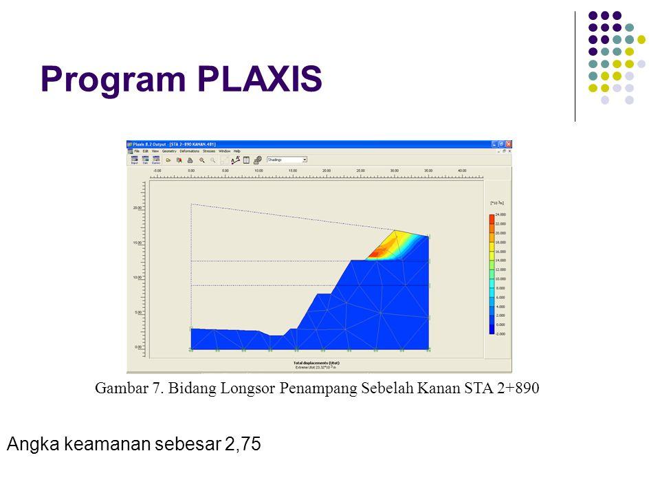 Program PLAXIS Angka keamanan sebesar 2,75