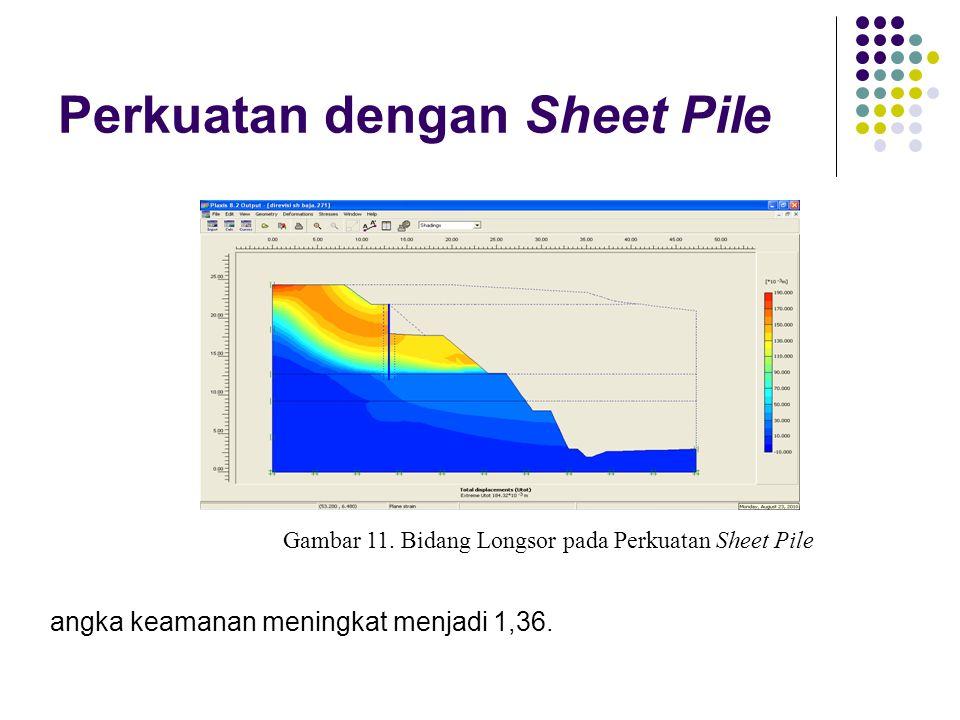 Perkuatan dengan Sheet Pile