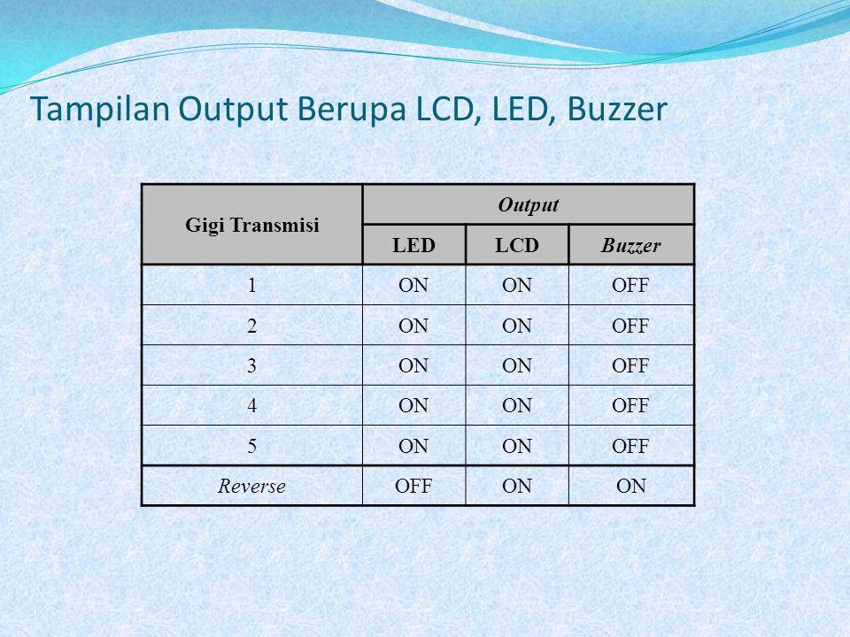 Tampilan Output Berupa LCD, LED, Buzzer
