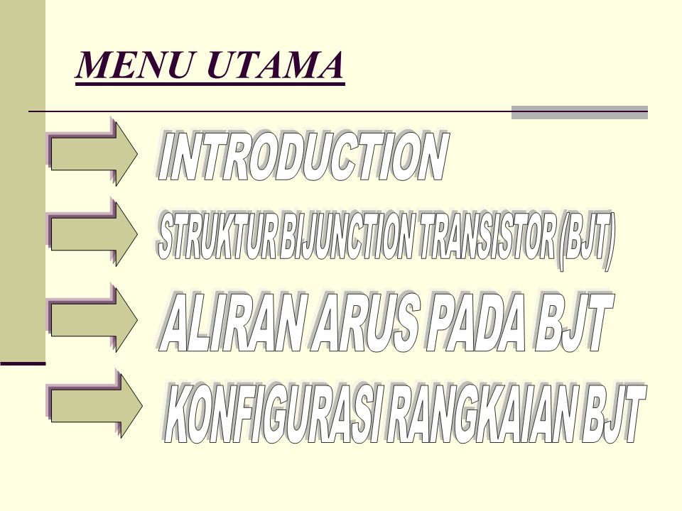 MENU UTAMA INTRODUCTION STRUKTUR BIJUNCTION TRANSISTOR (BJT)