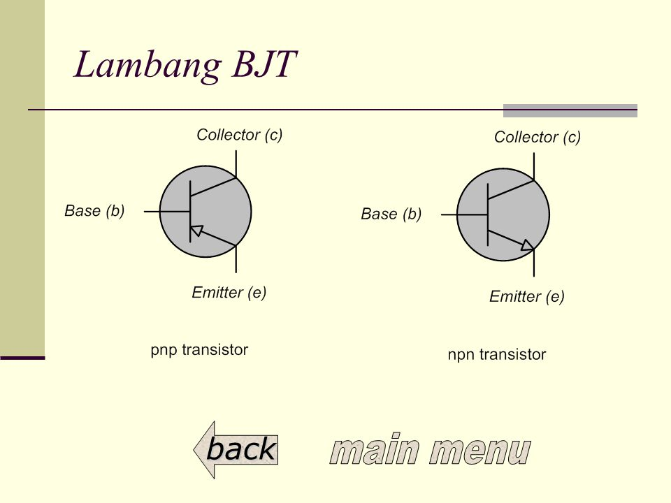 Lambang BJT back main menu