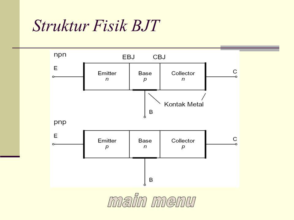 Struktur Fisik BJT main menu