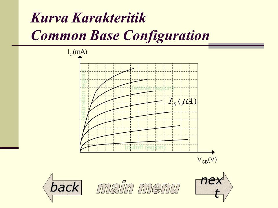 Kurva Karakteritik Common Base Configuration