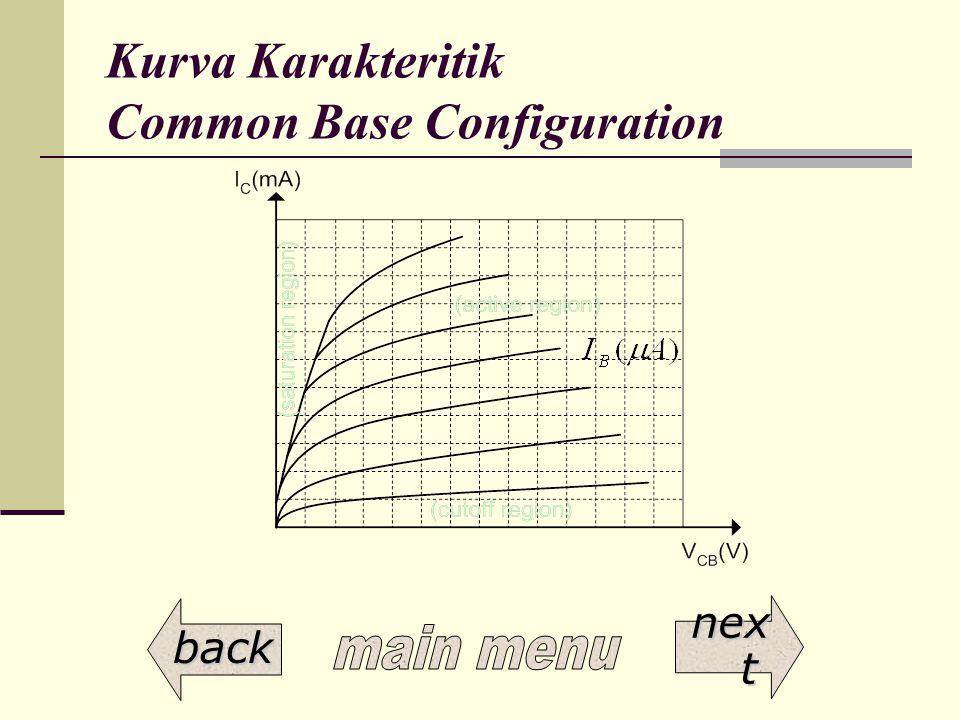 Kurva Karakteritik Common Base Configuration