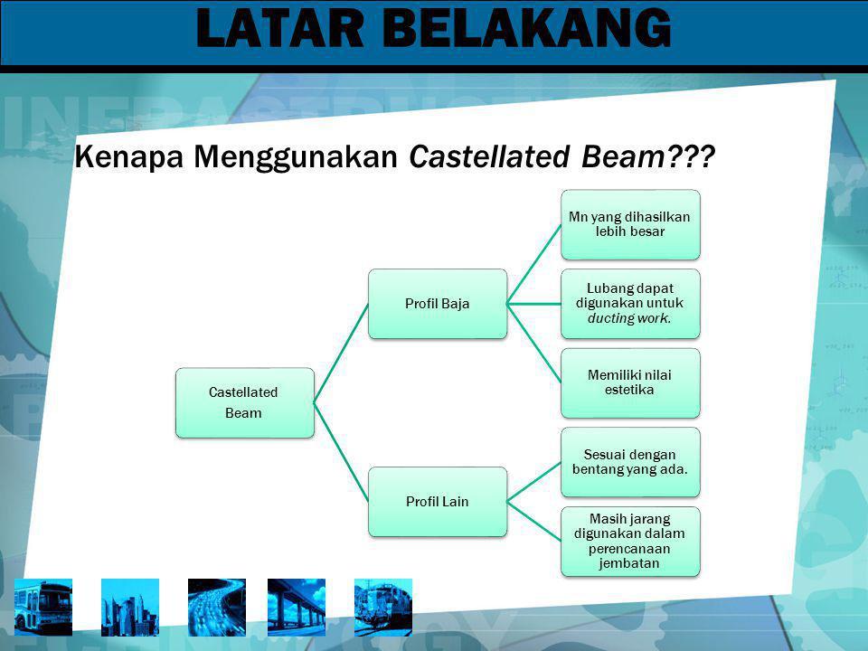 LATAR BELAKANG Kenapa Menggunakan Castellated Beam Castellated Beam