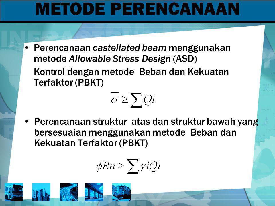 METODE PERENCANAAN Perencanaan castellated beam menggunakan metode Allowable Stress Design (ASD)